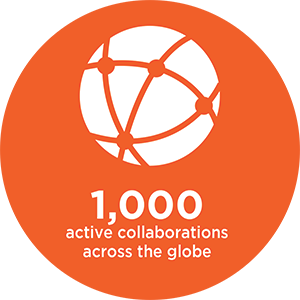 1000 active collaborations